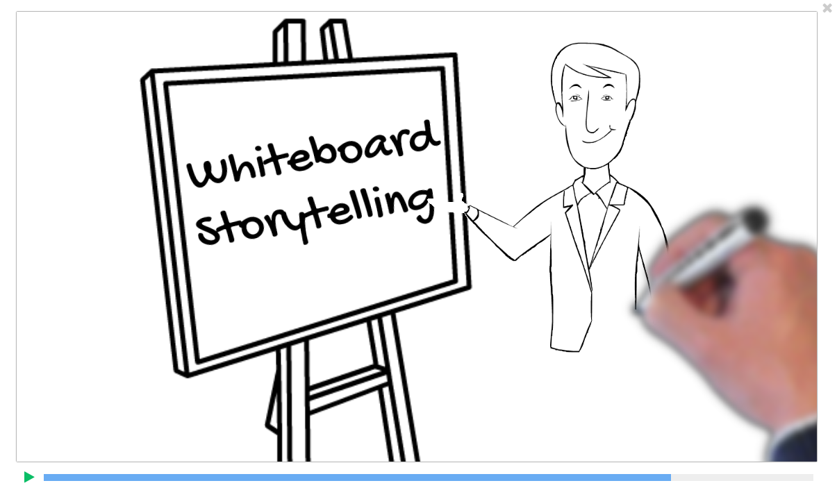 Whiteboard storytelling, 6 reasons why animated videos help your.