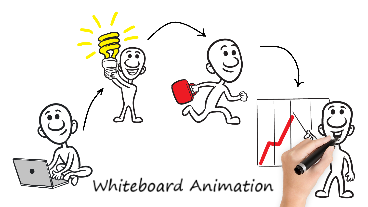 2018] Amazing Whiteboard Animation Videos Using Videoscribe For.