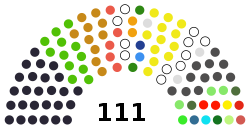National Parliament of Papua New Guinea.