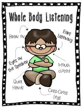 Whole Body Listening Visual Poster.