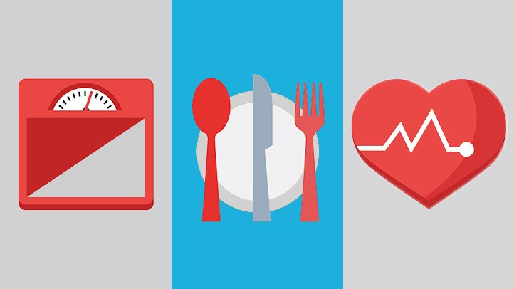 Best and Worst Diet Plans for Weight Loss, Heart Health, and.