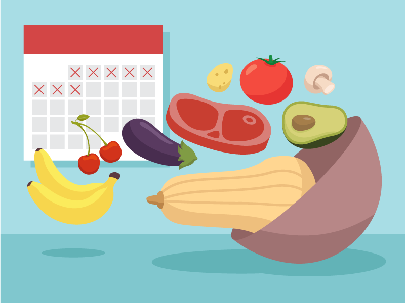 What is the Whole30 Diet and How Does it Work?.