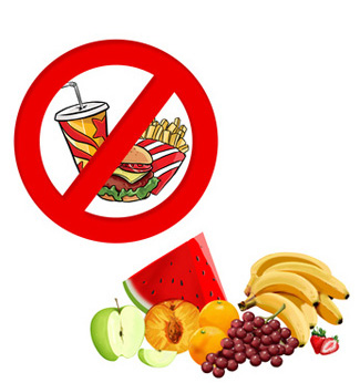 Clean Diet vs Junk Food Diet In A Deficit: If You Can Lose.
