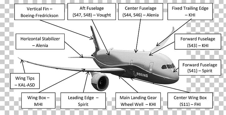 Airbus Narrow.