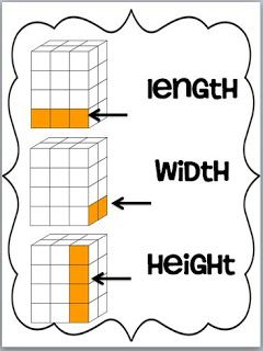 Clipart Length And Width.