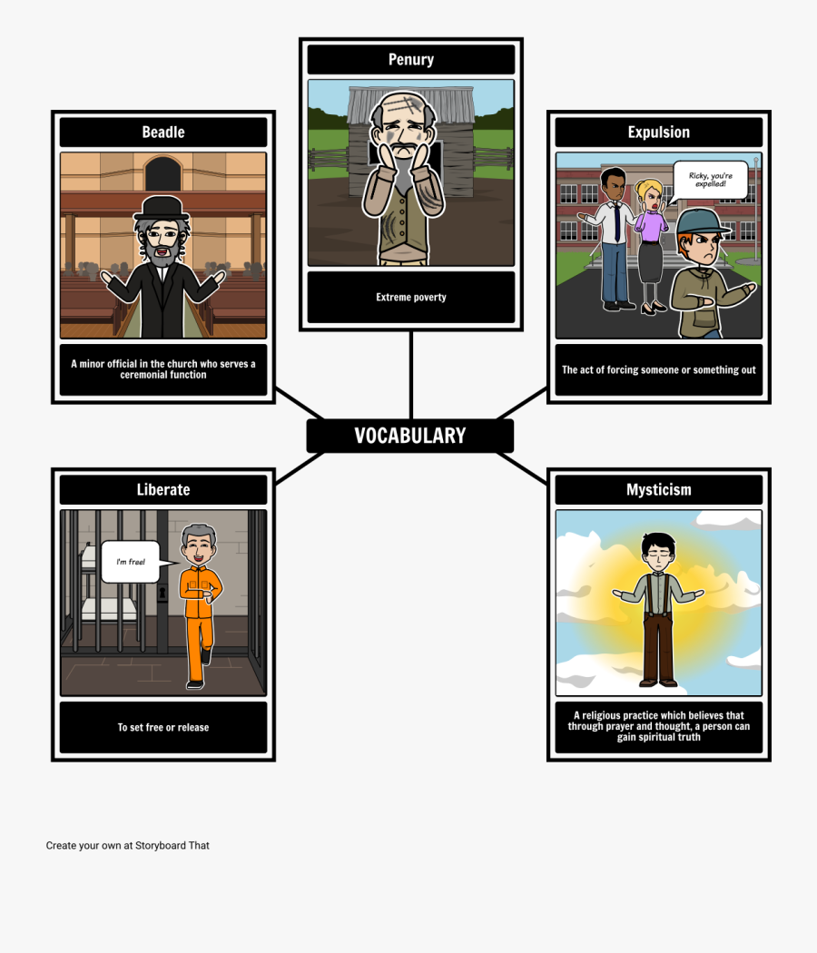 Elie Wiesel Night Vocabulary , Free Transparent Clipart.