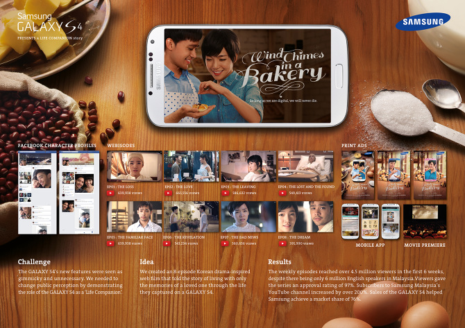 Samsung : Wind Chimes in a Bakery.