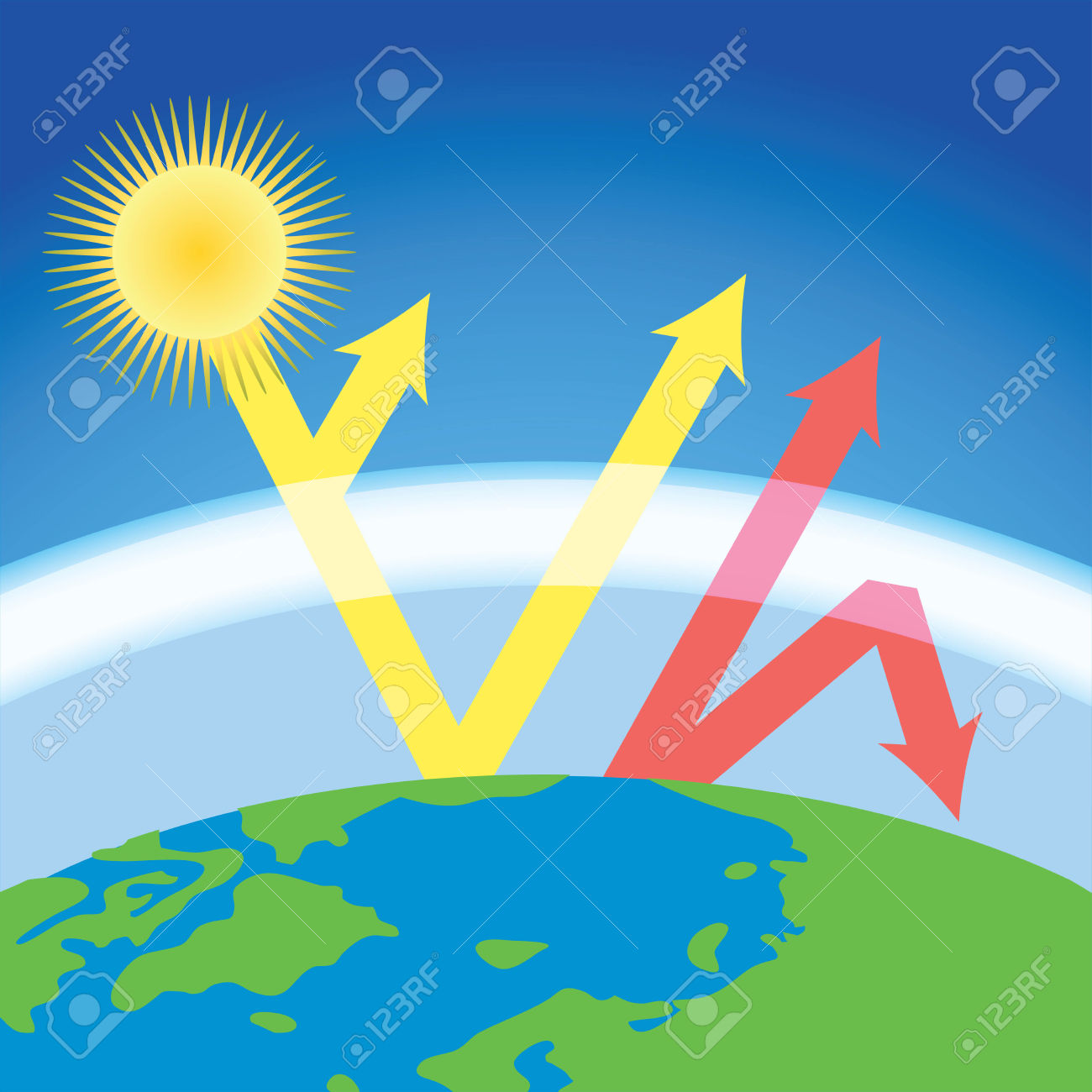 Scheme Of Greenhouse Effect.