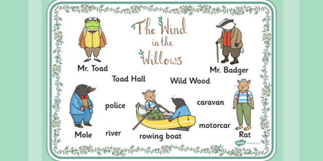 The Wind in the Willows Word Mat.