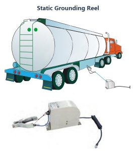 Automatic Wind Static Grounding Reel for Tank Truck,aircraft.