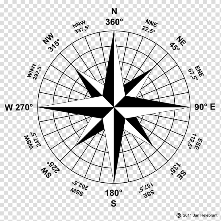 Wind rose Compass rose Points of the compass, compas rose.