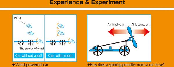 Wind Wagon Experiment Kit and Study Guide By Artec.