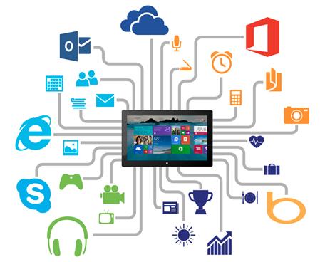 Skype joins Windows 8.1 start screen app collection.