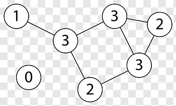 Vertex Directed graph Degree Graph theory, edge free png.