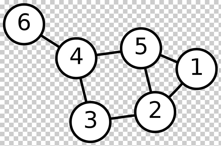 Graph theory Data structure Vertex Directed graph, graph PNG.