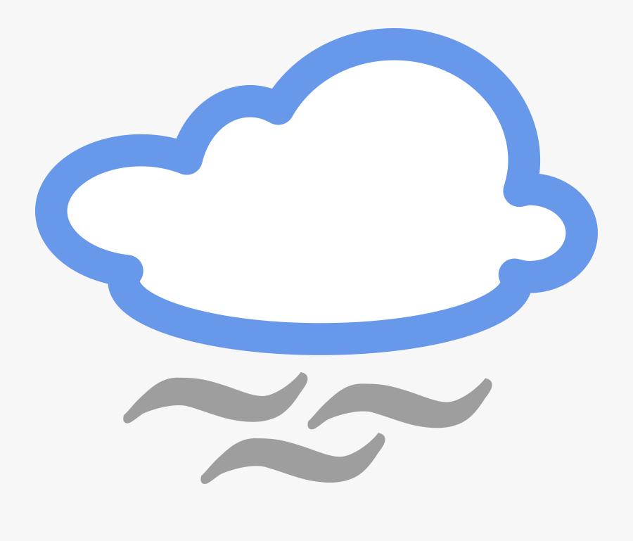 Weather Forecast Symbols Windy.