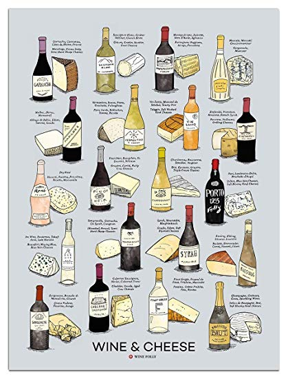 Wine Folly Wine Cheese Pairing Poster Print (18\