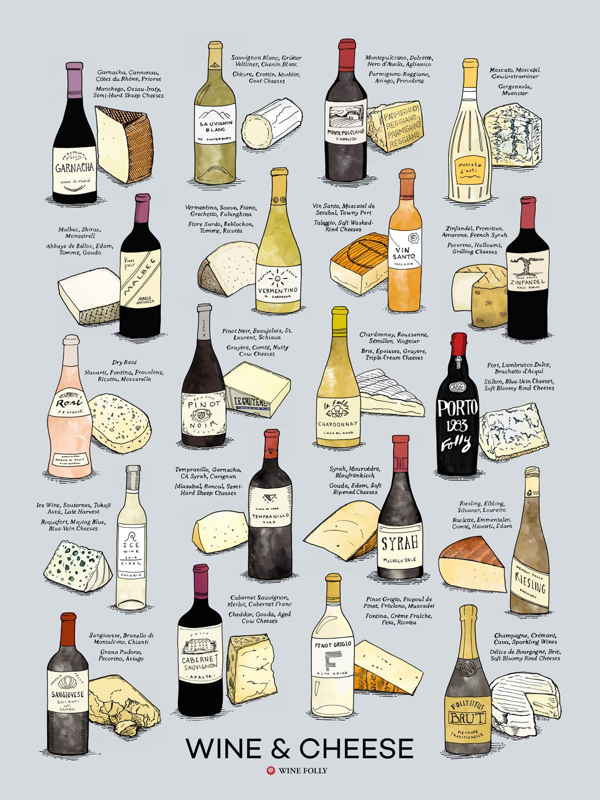 6 Tips on Pairing Wine and Cheese.