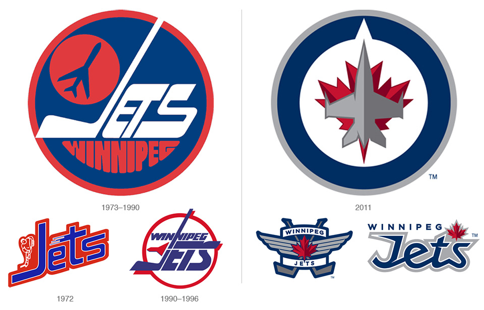 Winnipeg Jets Desktop Clipart.