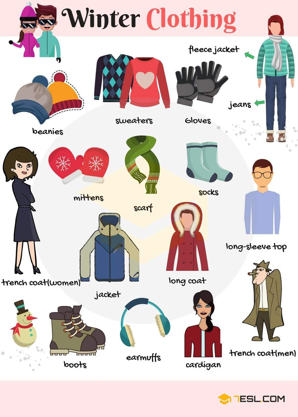 Learn Winter Clothing Vocabulary through Pictures.