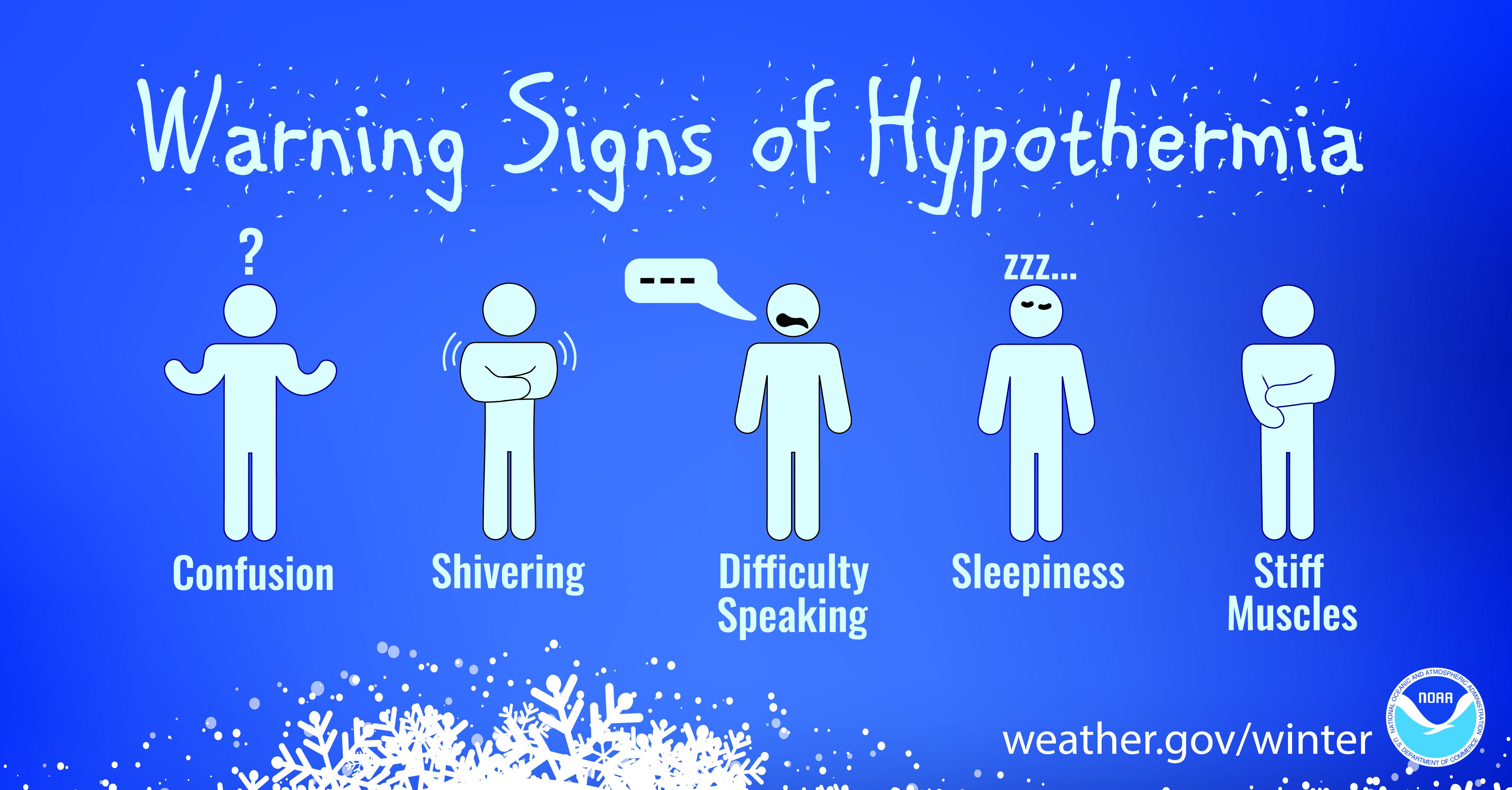 Alabama Winter Weather Awareness Week.