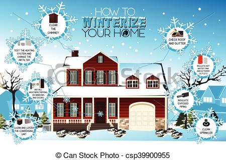 Clipart Vector of Infographic on how to winterize your home.