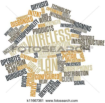 Clipart of Word cloud for Wireless LAN k11667361.