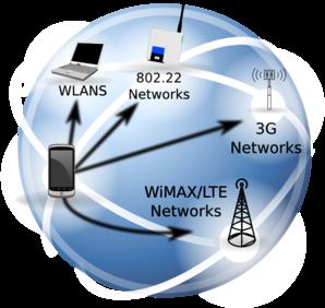 Wireless Network Clip Art at Clker.com.