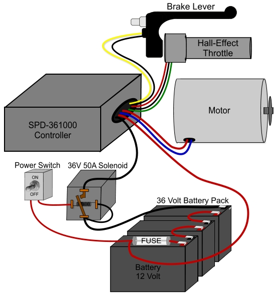 Wiring Diagram Razor E100 Electric Scooter.