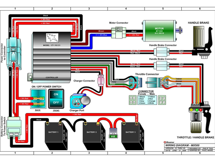E Scooter Wiring Diagram.