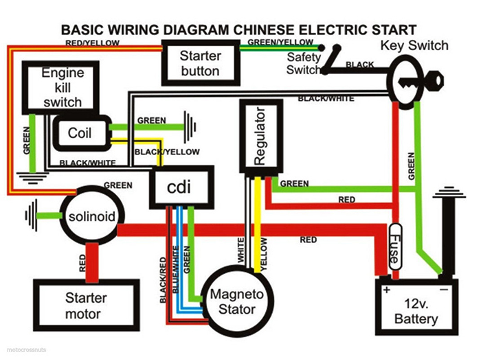 Wiring Diagram Quad Bike.