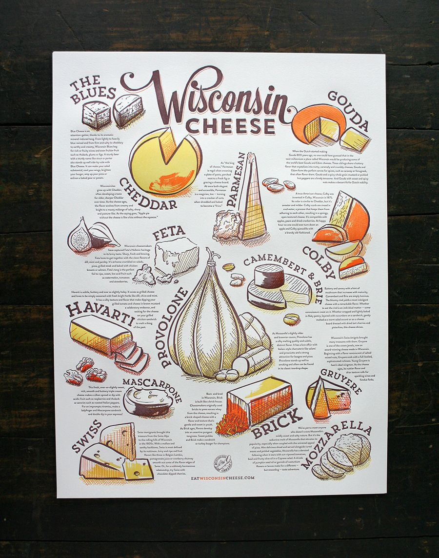 Wisconsin Cheese Poster.