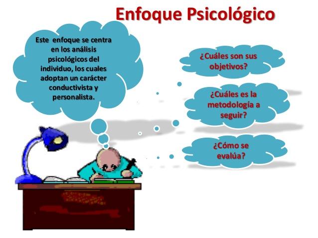 Evaluación y Formulación del Currículo.