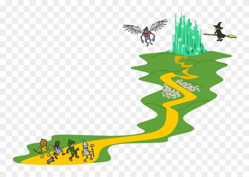 Dirt Road Clipart Wizard Oz.