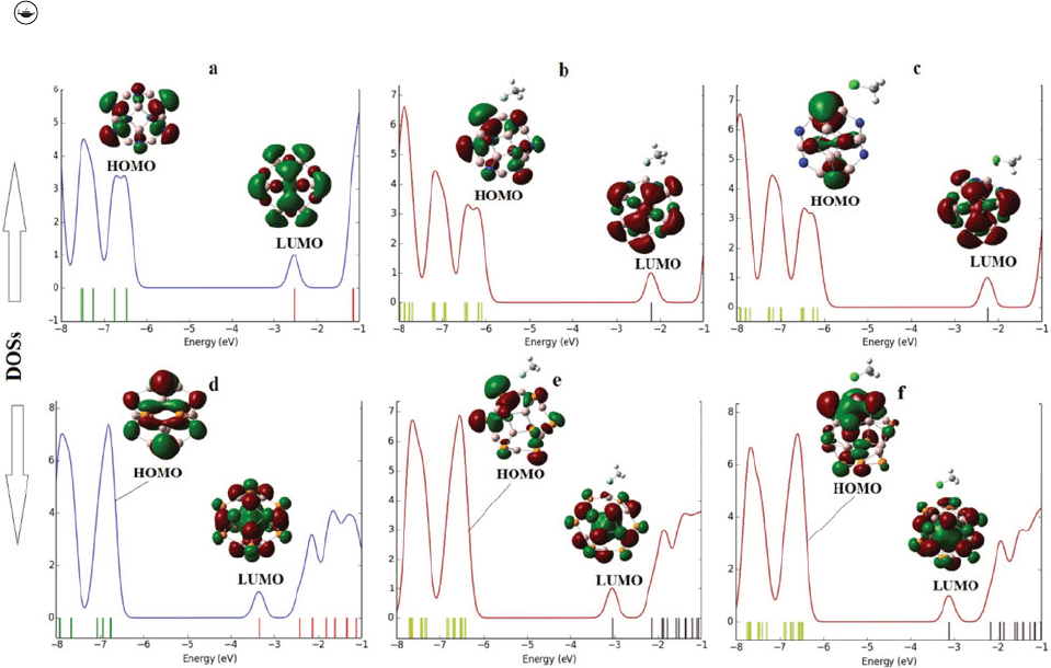Study on the electronic structure of Al12N12 and Al12P12 fullerene.