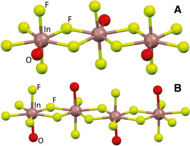 Structural chemistry of anionic fluoride and mixed.