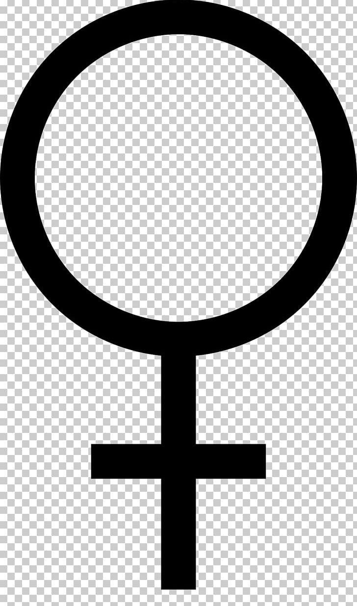 Gender Symbol Women Female PNG, Clipart, Area, Avatar, Black And.