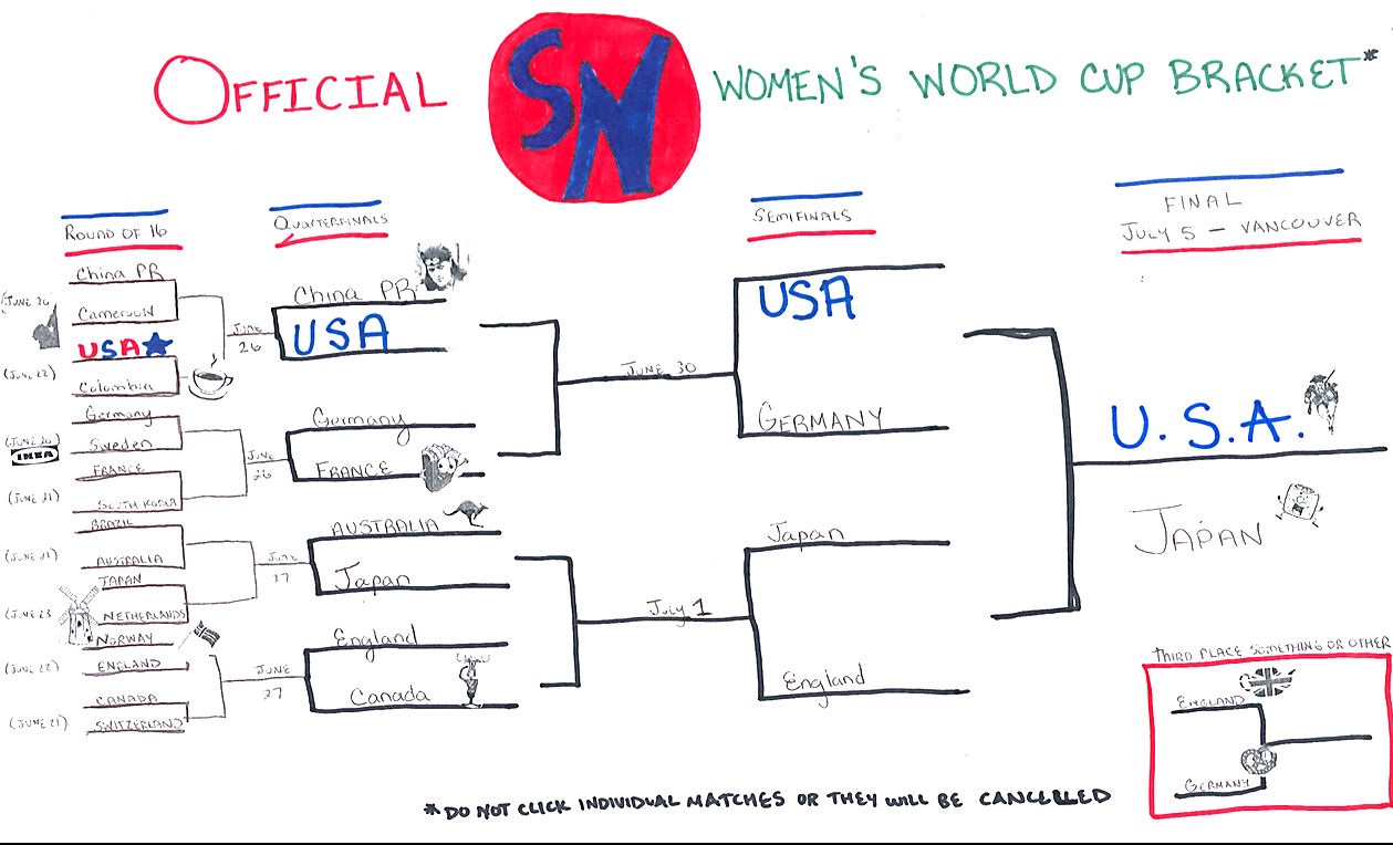 Women's World Cup bracket: USA's path to the title.
