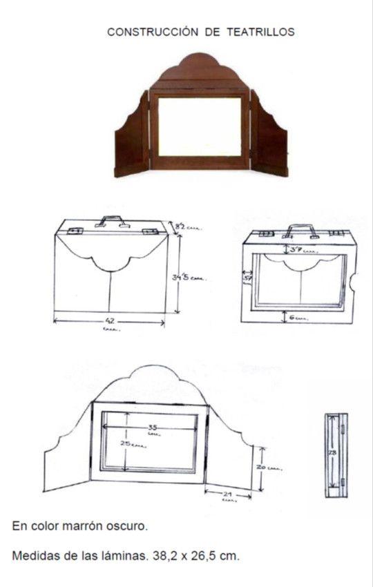 Dimensiones para la construcción del Butai (Fuente: Carmen Aldama.