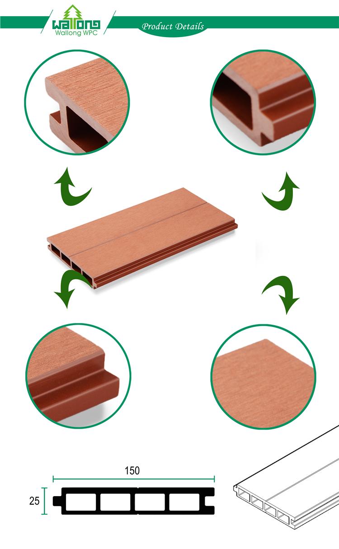 Hot Selling No Splinter Waterproof Wood Plastic Exterior Wall.