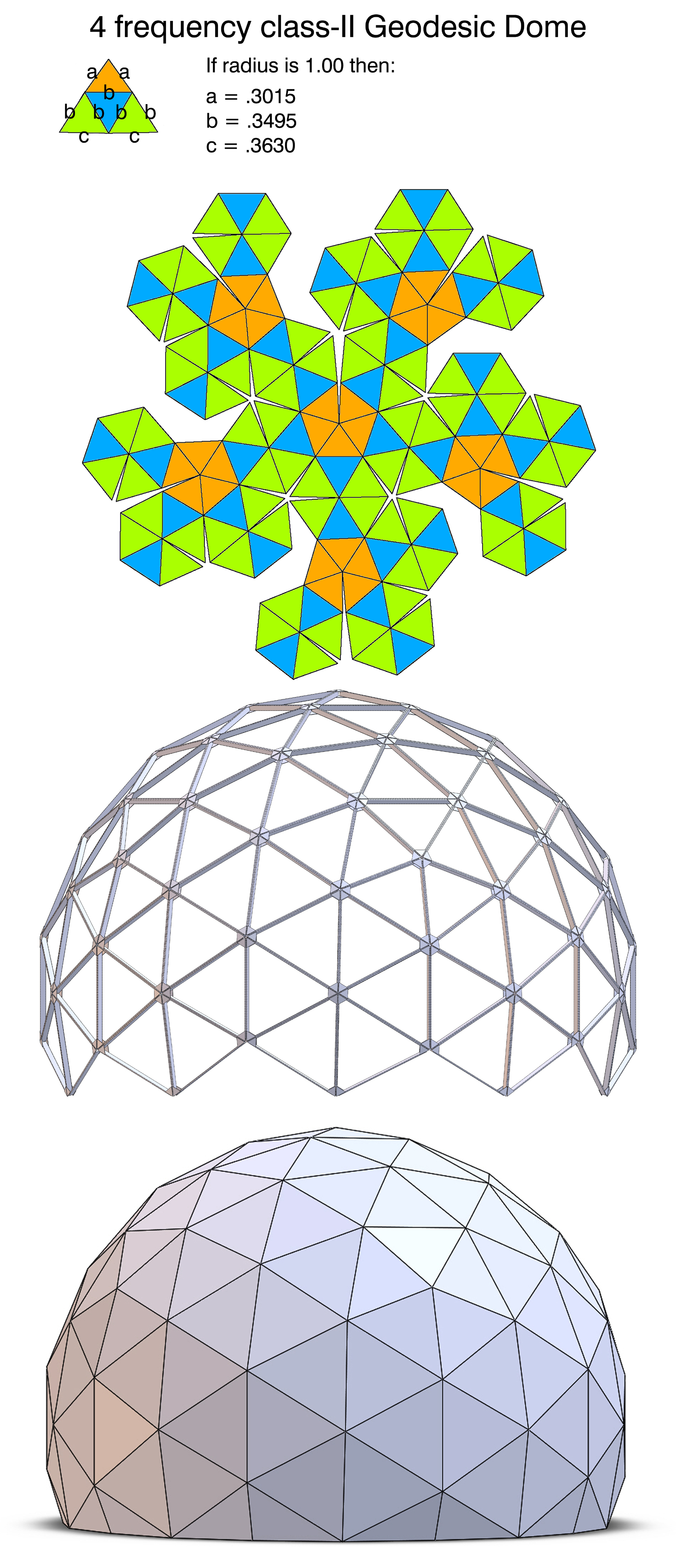 How to Make a Geodesic Dome's Scale Model With Cardboard.