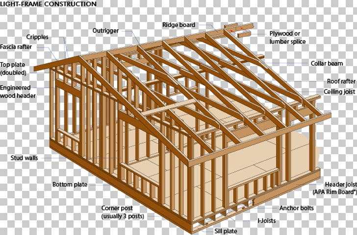 Timber framing Architectural engineering House Building.