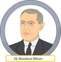 Search Results for Woodrow Wilson.