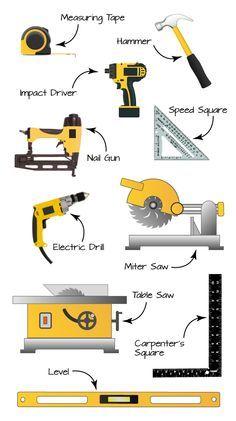 carpentry tools.