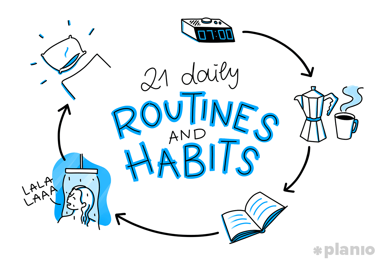 The 21 Daily Routines and Habits of Highly Productive.