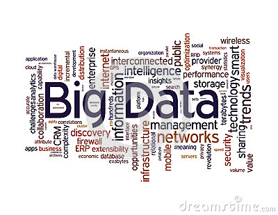 Big Data Concept In Word Cloud Royalty Free Stock Photography.