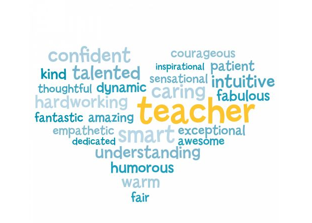 Teacher Appreciation word cloud. Download from the PTO Today Clip.