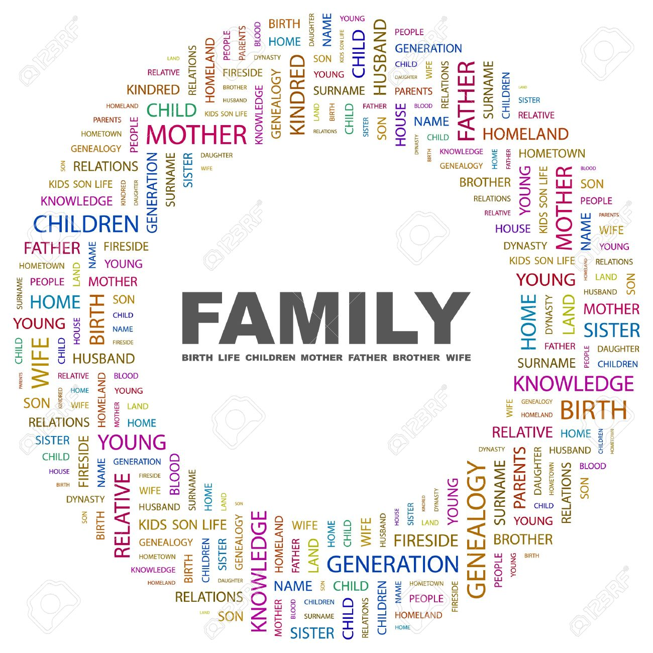FAMILY. Word Collage On White Background. Illustration. Royalty.