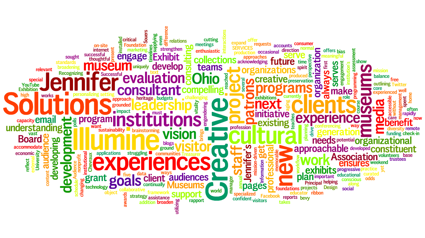 8 Word Cloud Makers to Create the Perfect Word Collage Online.