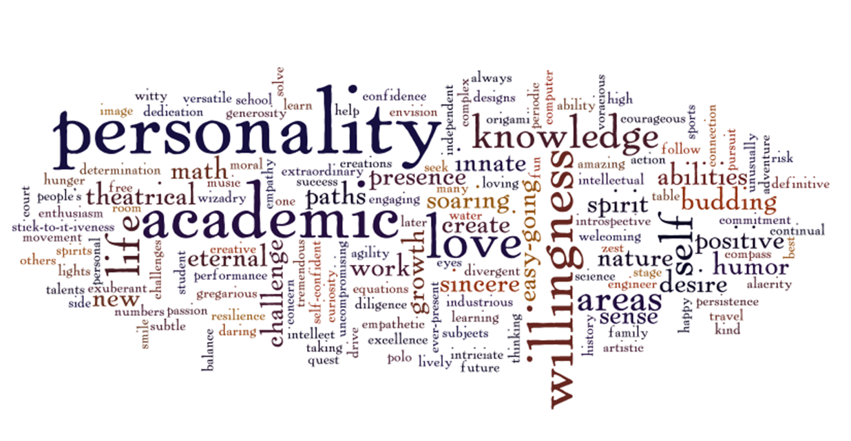 Academic Words.